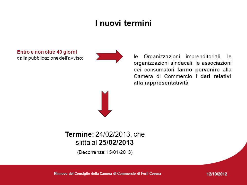 12/10/2012 Rinnovo del Consiglio della Camera di Commercio di Forlì-Cesena I nuovi termini Entro e non oltre 40 giorni dalla pubblicazione dellavviso: le Organizzazioni imprenditoriali, le organizzazioni sindacali, le associazioni dei consumatori fanno pervenire alla Camera di Commercio i dati relativi alla rappresentatività Termine: 24/02/2013, che slitta al 25/02/2013 (Decorrenza: 15/01/2013)