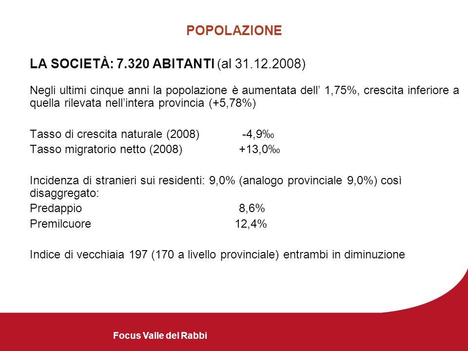 POPOLAZIONE LA SOCIETÀ: 7.320 ABITANTI (al 31.12.2008) Negli ultimi cinque anni la popolazione è aumentata dell 1,75%, crescita inferiore a quella rilevata nellintera provincia (+5,78%) Tasso di crescita naturale (2008) -4,9 Tasso migratorio netto (2008) +13,0 Incidenza di stranieri sui residenti: 9,0% (analogo provinciale 9,0%) così disaggregato: Predappio8,6% Premilcuore 12,4% Indice di vecchiaia 197 (170 a livello provinciale) entrambi in diminuzione Focus Valle del Rabbi