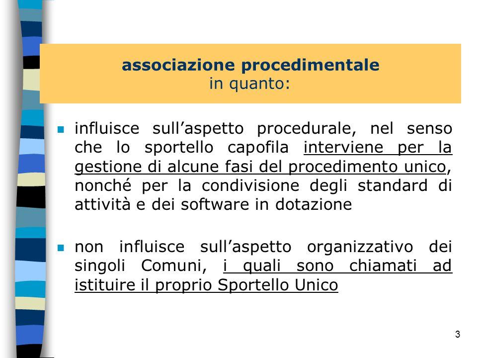 2 lo Sportello Unico del Comune di Forlì è strutturato su un modello di SPORTELLO LEGGERO ASSOCIAZIONE PROCEDIMENTALE sulla base di questo modello org