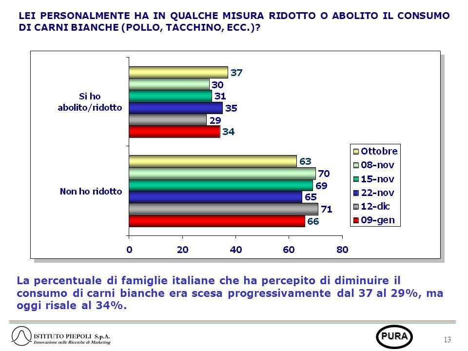 13 PURA LEI PERSONALMENTE HA IN QUALCHE MISURA RIDOTTO O ABOLITO IL CONSUMO DI CARNI BIANCHE (POLLO, TACCHINO, ECC.).