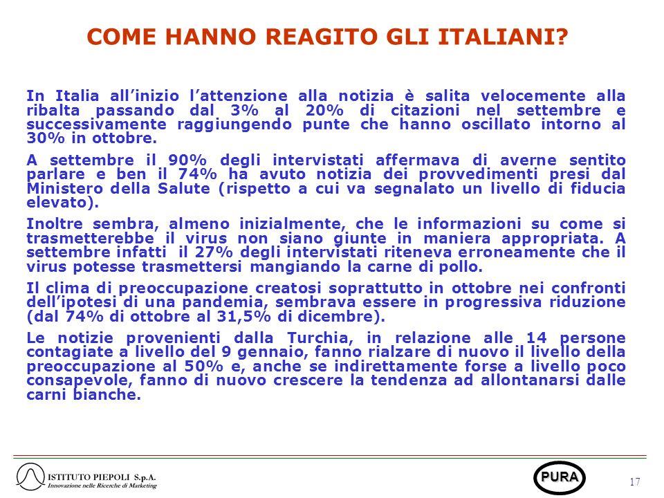 17 PURA COME HANNO REAGITO GLI ITALIANI.