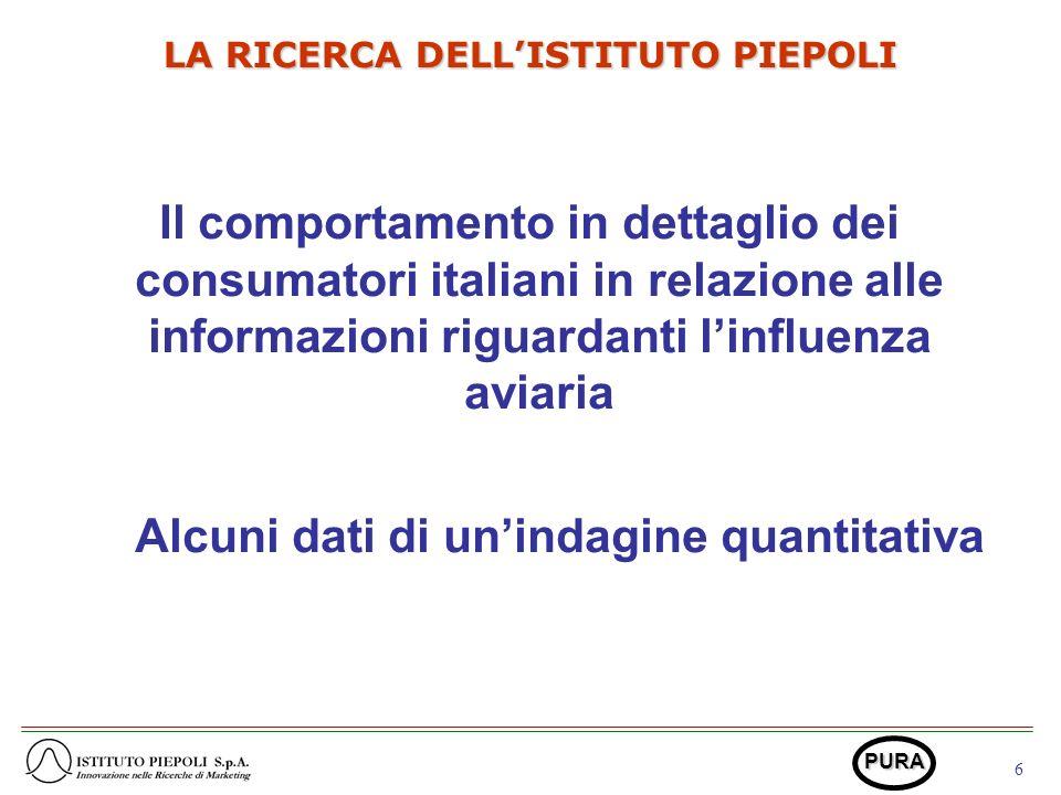 6 PURA Il comportamento in dettaglio dei consumatori italiani in relazione alle informazioni riguardanti linfluenza aviaria Alcuni dati di unindagine quantitativa LA RICERCA DELLISTITUTO PIEPOLI