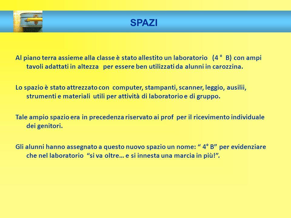 IL GRUPPO DI PROGETTO Composto da Consiglio di Classe docenti, operatori ausl, educatore coop.