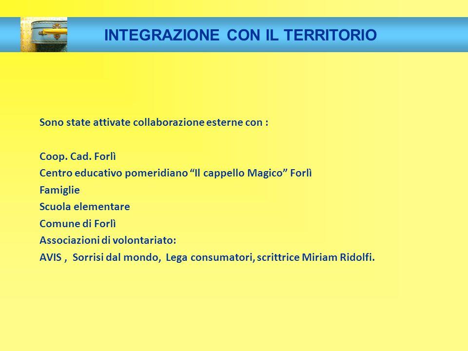 INTEGRAZIONE CON IL TERRITORIO Sono state attivate collaborazione esterne con : Coop.
