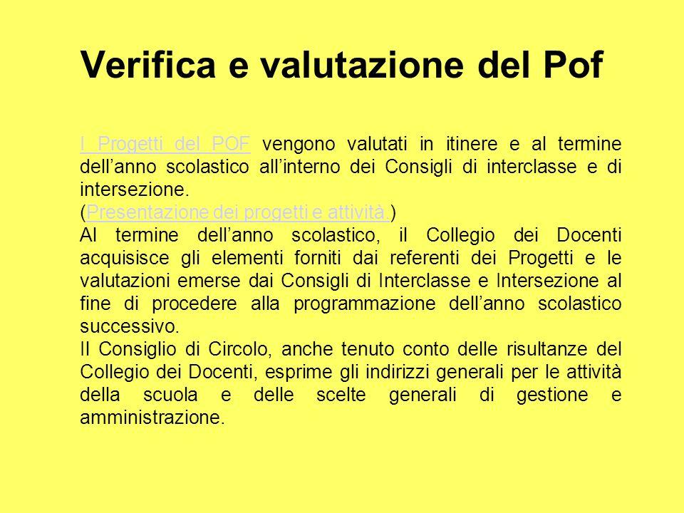 Verifica e valutazione del Pof I Progetti del POFI Progetti del POF vengono valutati in itinere e al termine dellanno scolastico allinterno dei Consig