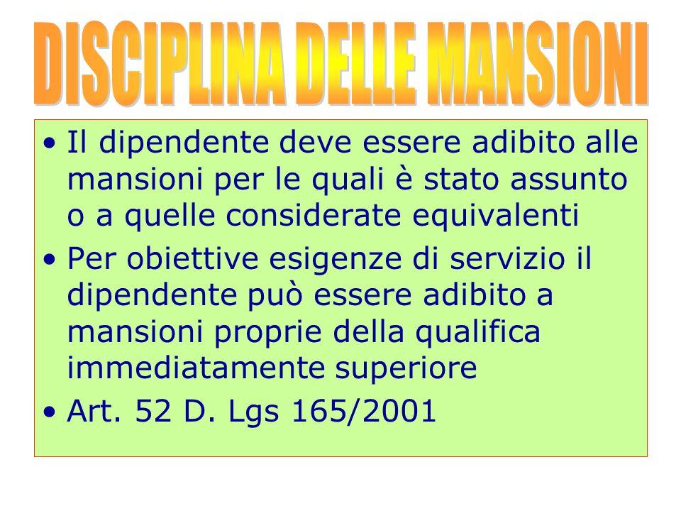 A)In materia finanziaria,patrimoniale e ne- goziale ( D.I.44/01 ) : -I prelievi dal fondo di riserba art.4 c.4 -Le variazioni al programma annuale di entrate finalizzate art.6 c.4 -limputazione delle spese art.7 c.2