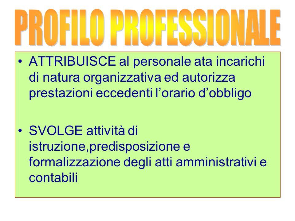 B)IN MATERIA DI RAPPORTO DI LAVORO ( CCNL 24 / 7 / 2003 ) -Concessione congedi, ferie, festività, per- messi, assenze per malattia, aspettative ed infortuni artt.