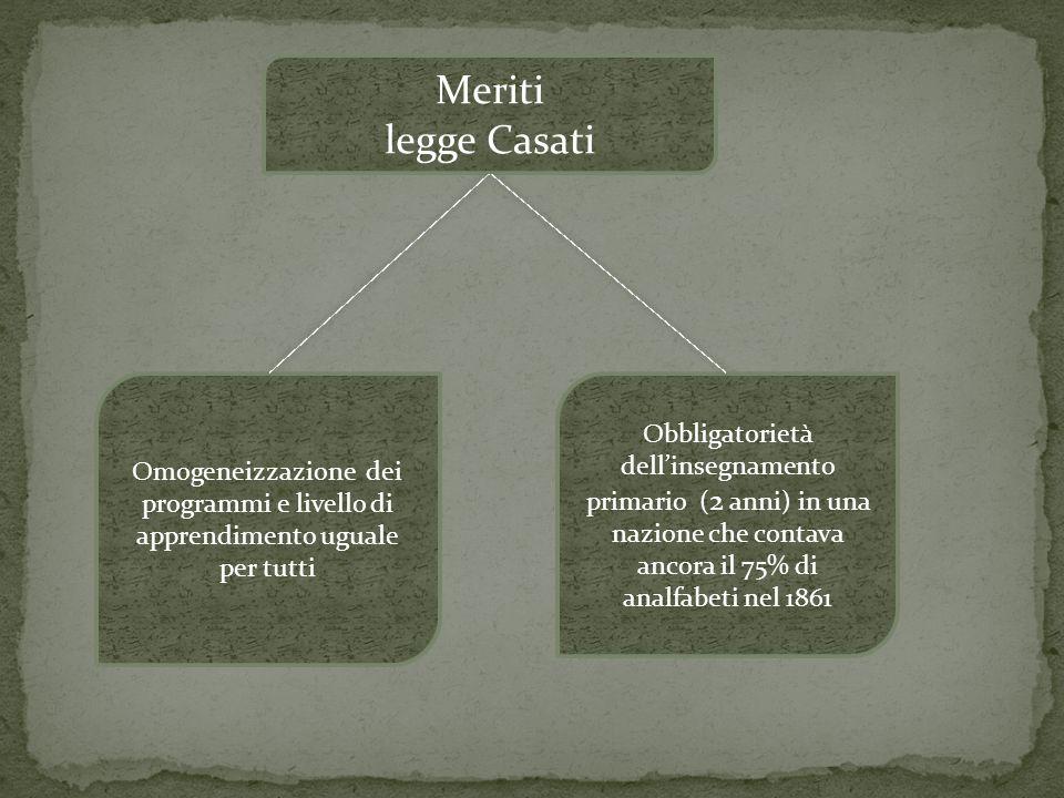 Meriti legge Casati Omogeneizzazione dei programmi e livello di apprendimento uguale per tutti Obbligatorietà dellinsegnamento primario ( 2 anni) in u
