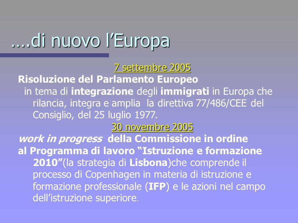 ….di nuovo lEuropa 7 settembre 2005 Risoluzione del Parlamento Europeo in tema di integrazione degli immigrati in Europa che rilancia, integra e ampli