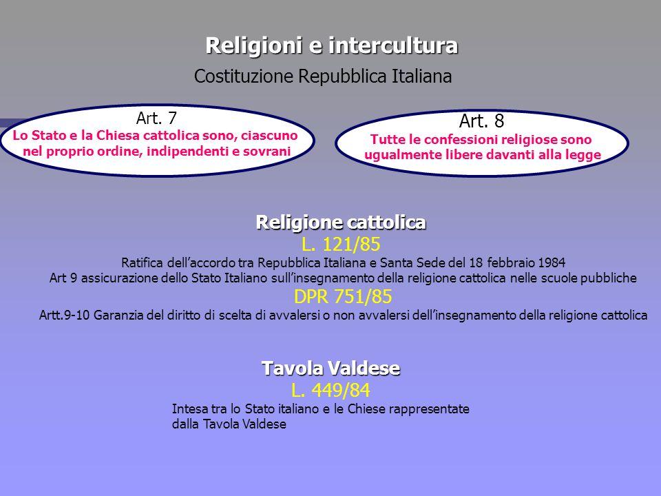 Religioni e intercultura Costituzione Repubblica Italiana Art. 8 Tutte le confessioni religiose sono ugualmente libere davanti alla legge Religione ca