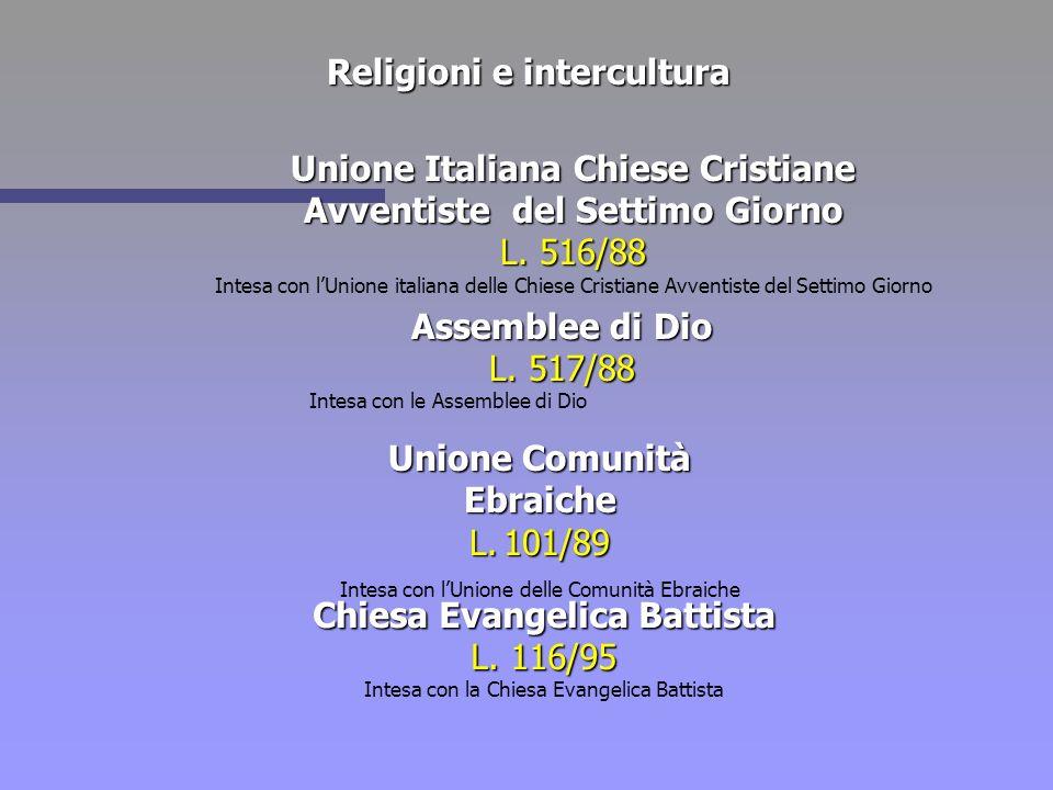 Religioni e intercultura Unione Italiana Chiese Cristiane Avventistedel SettimoGiorno Avventiste del Settimo Giorno L. 516/88 Intesa con lUnione itali