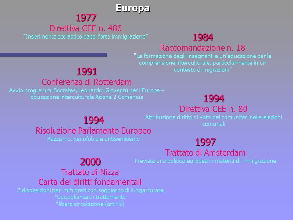 Europa1977 Direttiva CEE n. 486 Inserimento scolastico paesi forte immigrazione 1984 Raccomandazione n. 18 La formazione degli insegnanti e uneducazio