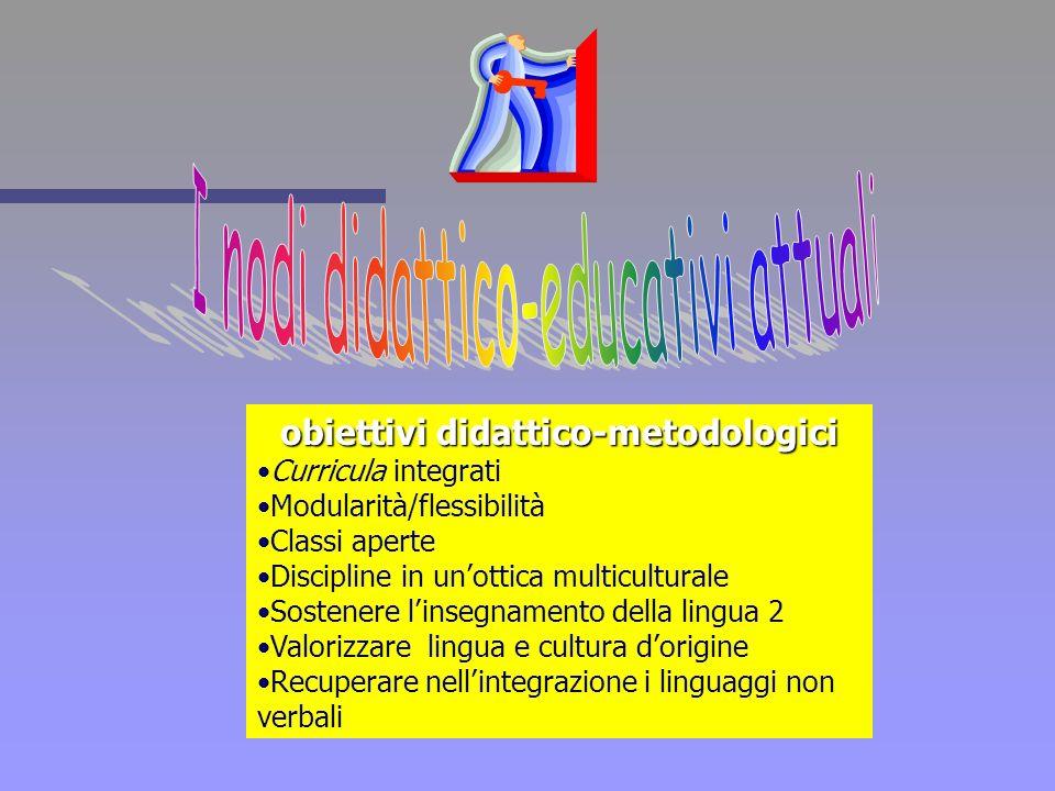 obiettivi didattico-metodologici Curricula integrati Modularità/flessibilità Classi aperte Discipline in unottica multiculturale Sostenere linsegnamen