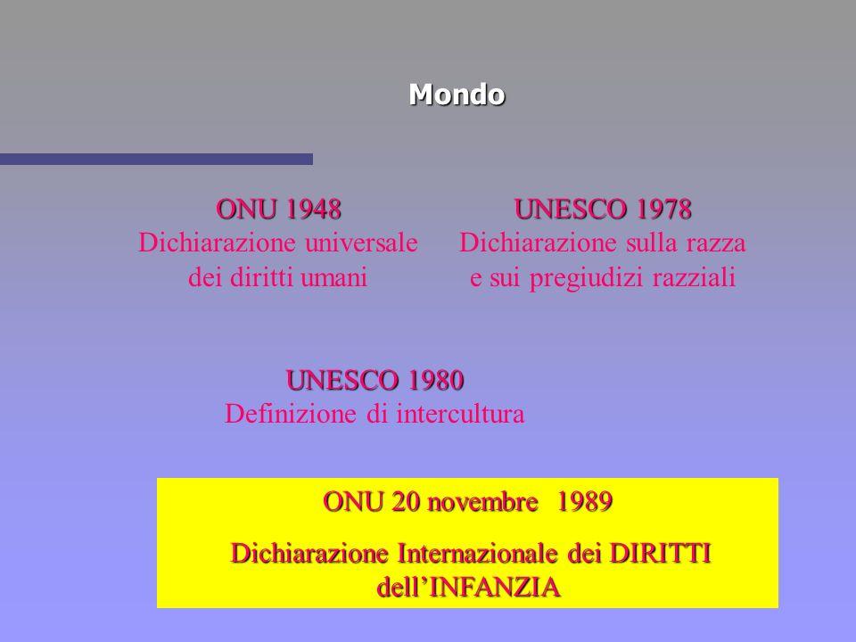 Mondo ONU 1948 Dichiarazione universale dei diritti umani UNESCO 1978 Dichiarazione sulla razza e sui pregiudizi razziali UNESCO 1980 Definizione di i