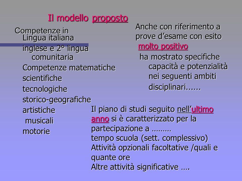 Il modello proposto Lingua italiana inglese e 2° lingua comunitaria Competenze matematiche scientifichetecnologichestorico-geograficheartistiche music