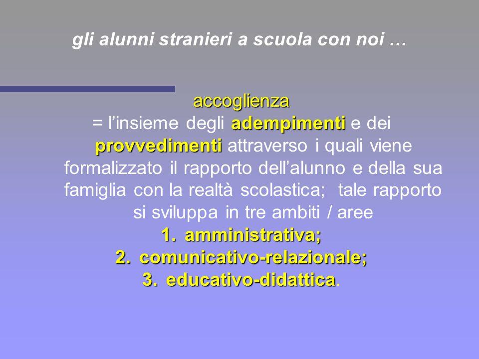Religioni e intercultura Unione Italiana Chiese Cristiane Avventistedel SettimoGiorno Avventiste del Settimo Giorno L.