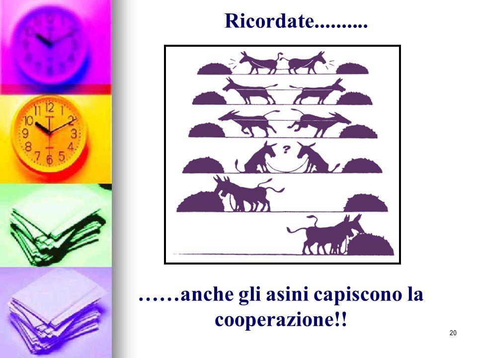 20 Ricordate.......... ……anche gli asini capiscono la cooperazione!!