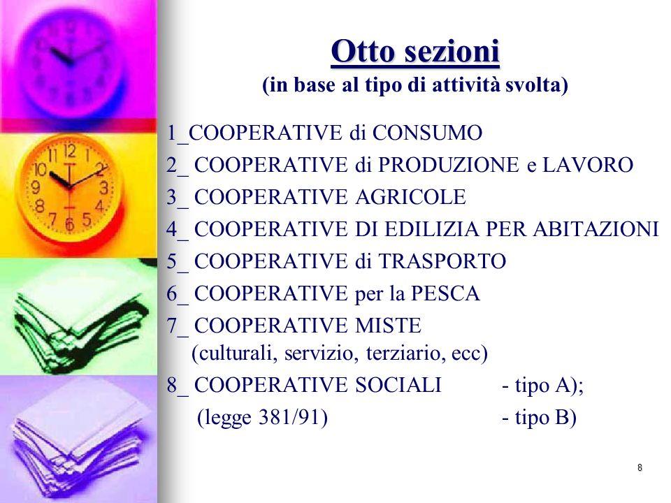 8 Otto sezioni Otto sezioni (in base al tipo di attività svolta) 1_COOPERATIVE di CONSUMO 2_ COOPERATIVE di PRODUZIONE e LAVORO 3_ COOPERATIVE AGRICOLE 4_ COOPERATIVE DI EDILIZIA PER ABITAZIONI 5_ COOPERATIVE di TRASPORTO 6_ COOPERATIVE per la PESCA 7_ COOPERATIVE MISTE (culturali, servizio, terziario, ecc) 8_ COOPERATIVE SOCIALI - tipo A); (legge 381/91)- tipo B)