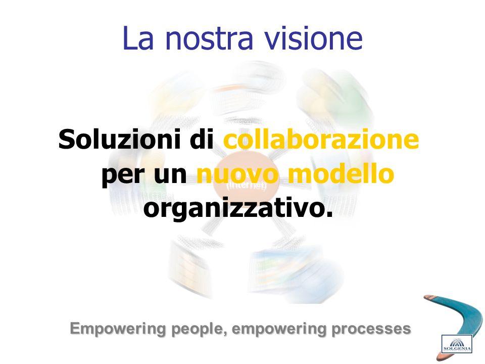 La nostra visione Soluzioni di collaborazione per un nuovo modello organizzativo. Empowering people, empowering processes