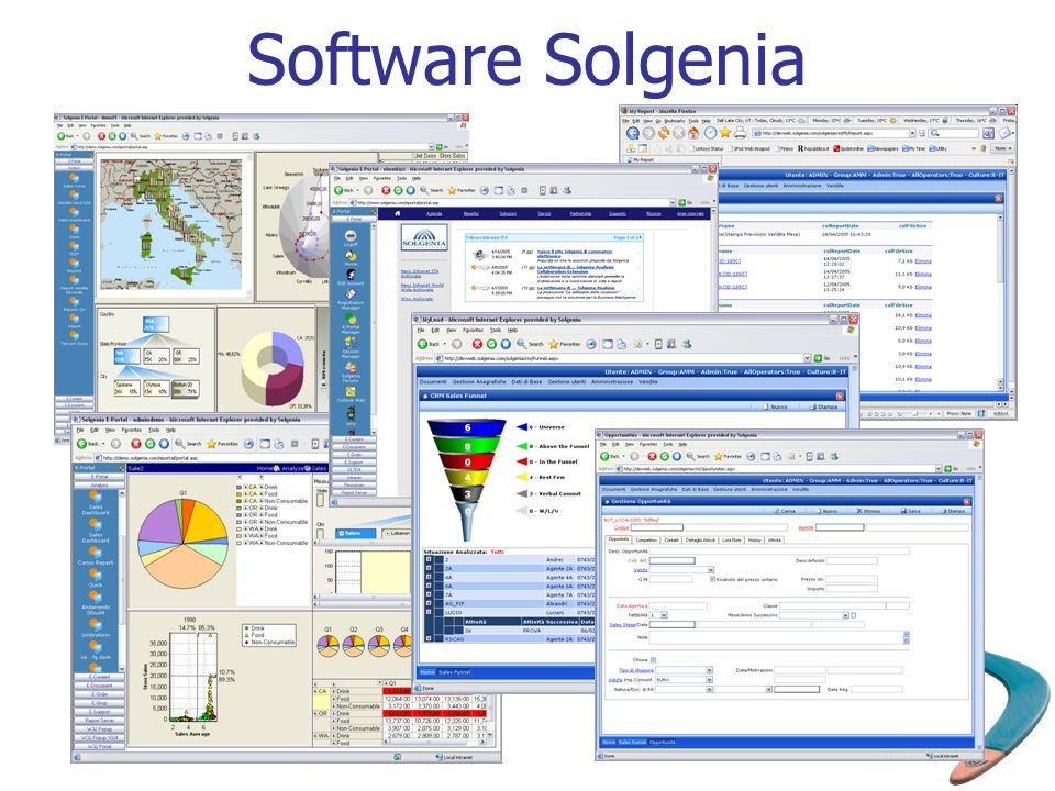 Software Solgenia