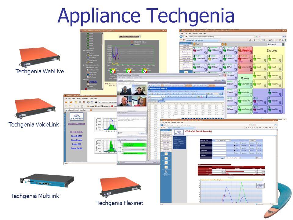 Appliance Techgenia Techgenia Multilink Techgenia FlexinetTechgenia VoiceLink Techgenia WebLive