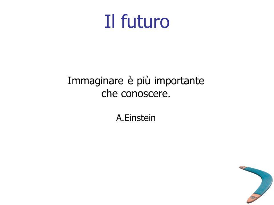 Il futuro Immaginare è più importante che conoscere. A.Einstein
