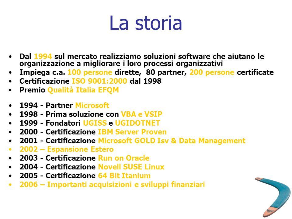 La storia Dal 1994 sul mercato realizziamo soluzioni software che aiutano le organizzazione a migliorare i loro processi organizzativi Impiega c.a. 10