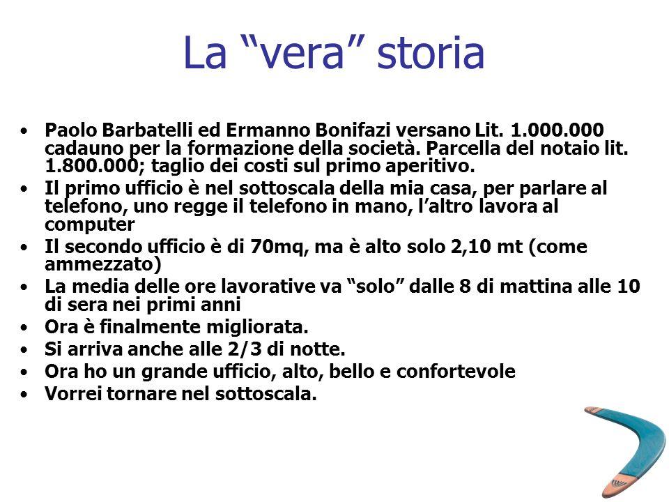 La vera storia Paolo Barbatelli ed Ermanno Bonifazi versano Lit. 1.000.000 cadauno per la formazione della società. Parcella del notaio lit. 1.800.000