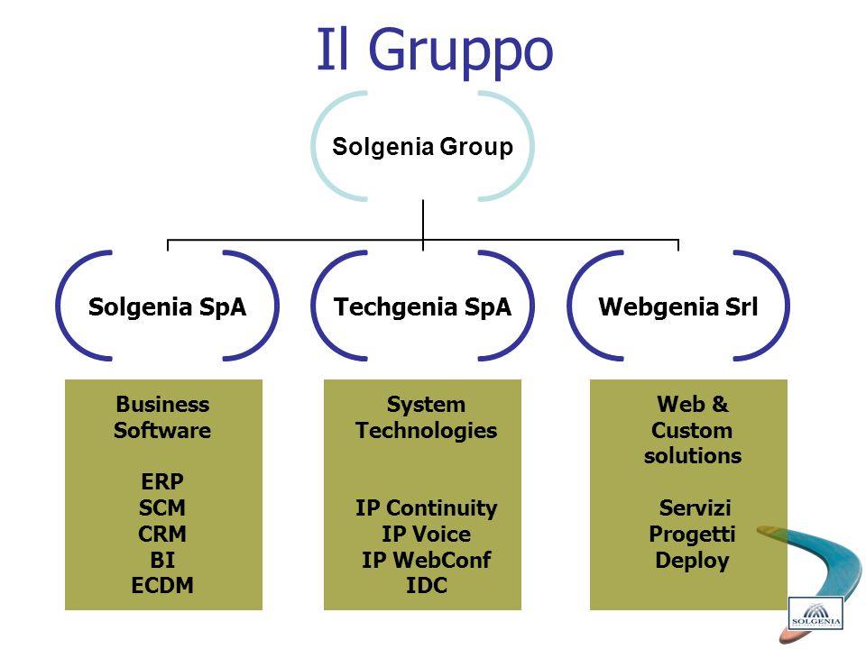 Offering del gruppo Innovazione Solgenia SpA Techgenia SpA System Technologies Appliance per servizi di collaborazione via IP Bandwidth Clustering Load Balancing VoIP WebConferencing On Demand Business Software Suite di componenti software per integrazione dei processi ERP SCM CRM BI ECDM