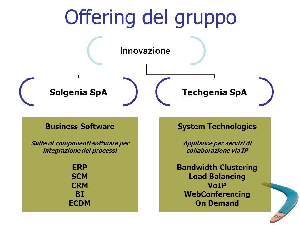 Offering del gruppo Innovazione Solgenia SpA Techgenia SpA System Technologies Appliance per servizi di collaborazione via IP Bandwidth Clustering Loa