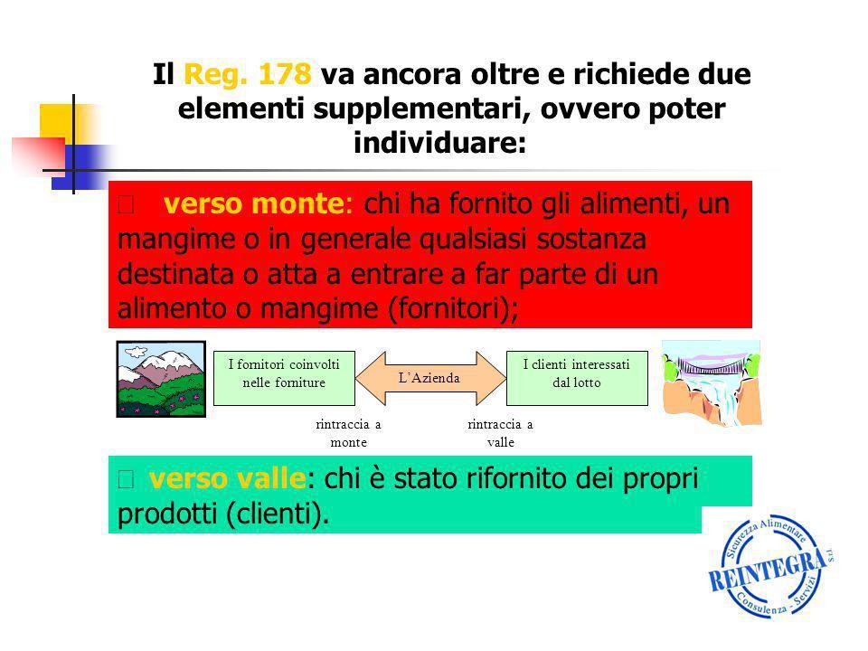 Il Reg. 178 va ancora oltre e richiede due elementi supplementari, ovvero poter individuare: verso valle: chi è stato rifornito dei propri prodotti (c