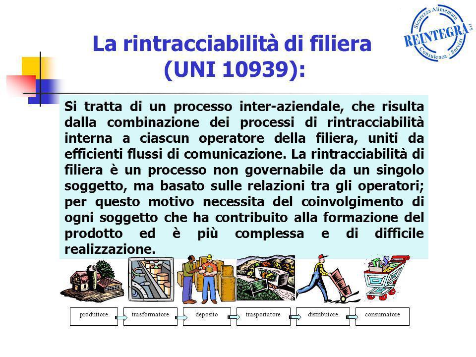 Si tratta di un processo inter-aziendale, che risulta dalla combinazione dei processi di rintracciabilità interna a ciascun operatore della filiera, u