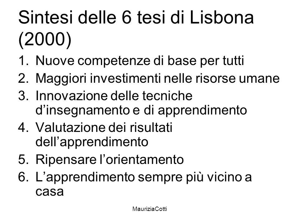 MauriziaCotti Sintesi delle 6 tesi di Lisbona (2000) 1.Nuove competenze di base per tutti 2.Maggiori investimenti nelle risorse umane 3.Innovazione de