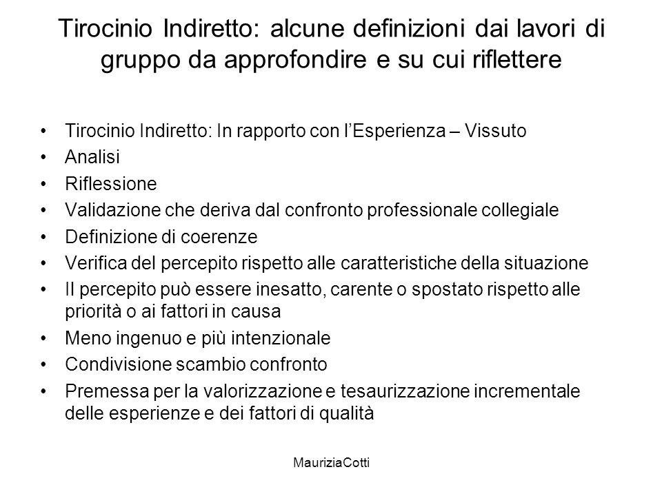 MauriziaCotti Tirocinio Indiretto: alcune definizioni dai lavori di gruppo da approfondire e su cui riflettere Tirocinio Indiretto: In rapporto con lE