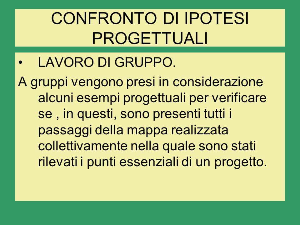 CONFRONTO DI IPOTESI PROGETTUALI LAVORO DI GRUPPO.