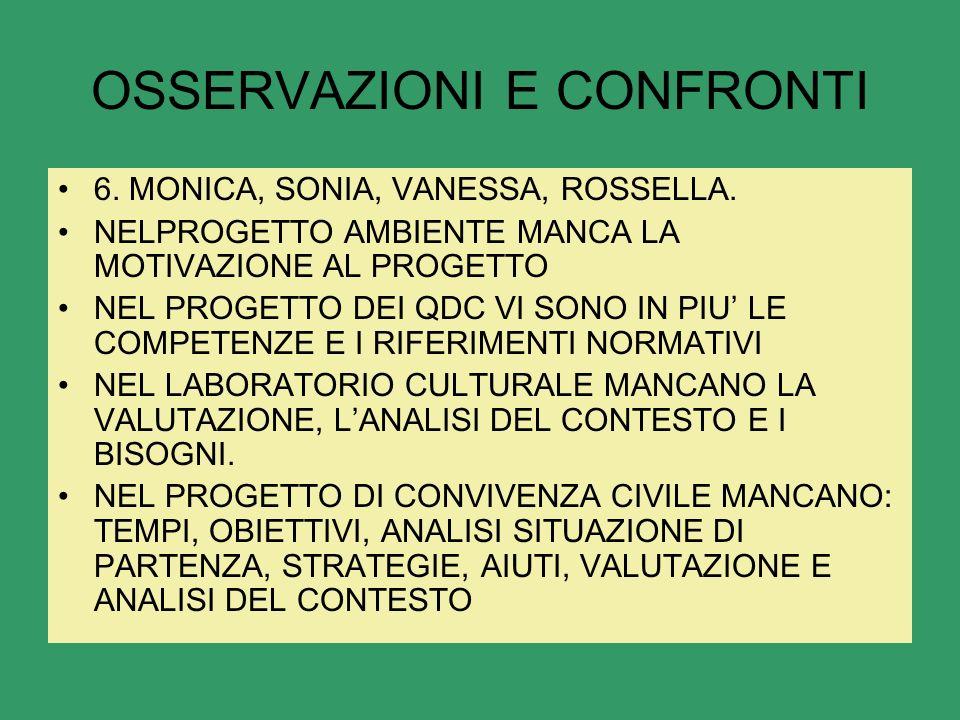 OSSERVAZIONI E CONFRONTI 6. MONICA, SONIA, VANESSA, ROSSELLA.