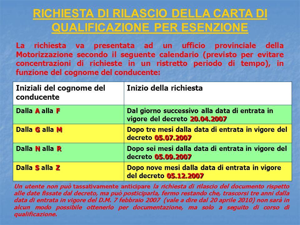 RICHIESTA DI RILASCIO DELLA CARTA DI QUALIFICAZIONE PER ESENZIONE Iniziali del cognome del conducente Inizio della richiesta A F Dalla A alla F 20.04.