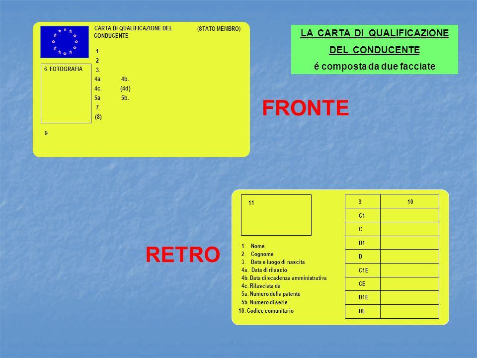 CARTA DI QUALIFICAZIONE DEL CONDUCENTE 1.1. 2.2. 3. 4a.4b. 4c. (4d) 5a.5b. 7. (8) (STATO MEMBRO) 6. FOTOGRAFIA 9.9. C1 C D1 D C1E CE D1E DE 910 11 1.