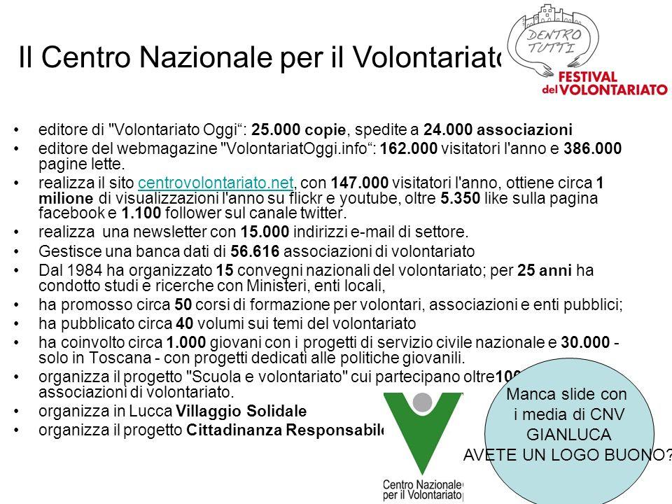 editore di Volontariato Oggi: 25.000 copie, spedite a 24.000 associazioni editore del webmagazine VolontariatOggi.info: 162.000 visitatori l anno e 386.000 pagine lette.