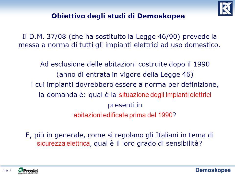 Pag. 2 Obiettivo degli studi di Demoskopea Il D.M. 37/08 (che ha sostituito la Legge 46/90) prevede la messa a norma di tutti gli impianti elettrici a