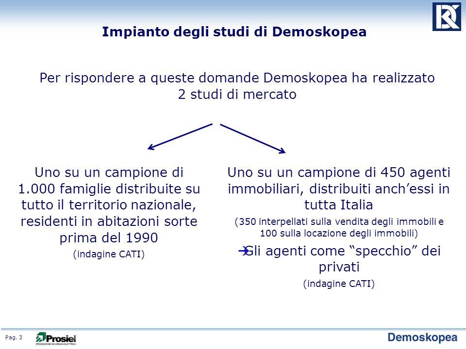 Pag. 3 Impianto degli studi di Demoskopea Per rispondere a queste domande Demoskopea ha realizzato 2 studi di mercato Uno su un campione di 1.000 fami