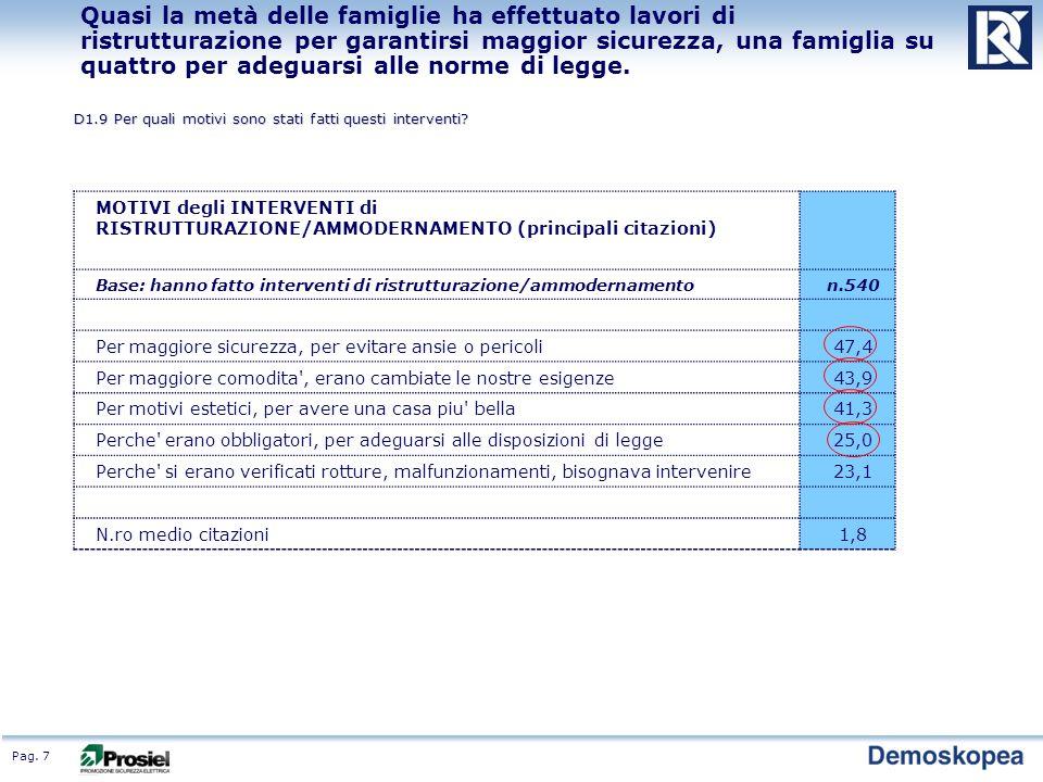 Pag. 7 Quasi la metà delle famiglie ha effettuato lavori di ristrutturazione per garantirsi maggior sicurezza, una famiglia su quattro per adeguarsi a