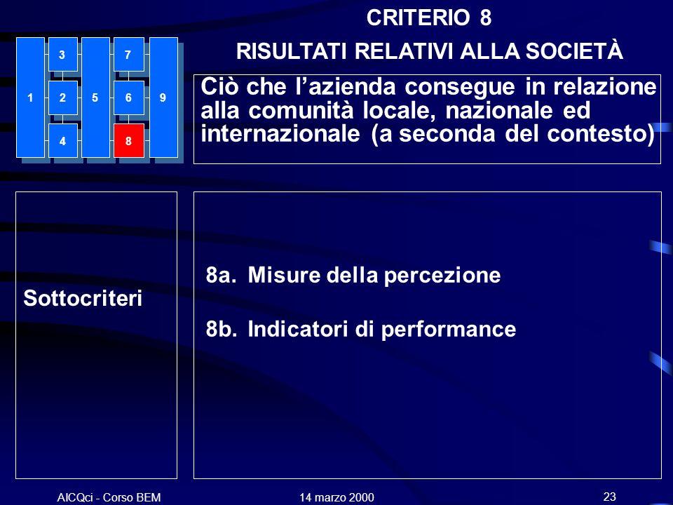 AICQci - Corso BEM Alenia 14 marzo 200023 8a. Misure della percezione 8b. Indicatori di performance Sottocriteri 1 3 4 7 8 5926 CRITERIO 8 RISULTATI R