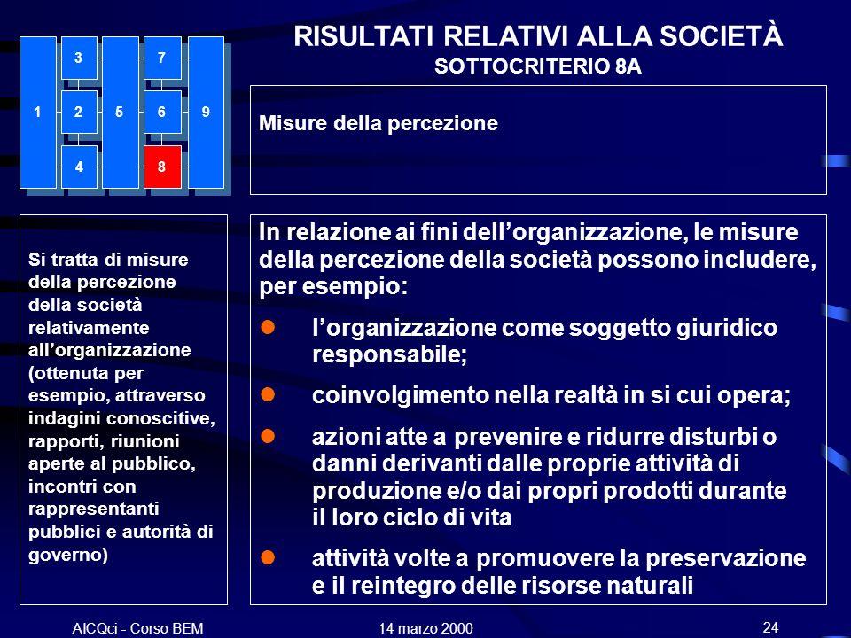 AICQci - Corso BEM Alenia 14 marzo 200024 RISULTATI RELATIVI ALLA SOCIETÀ SOTTOCRITERIO 8A Si tratta di misure della percezione della società relativa