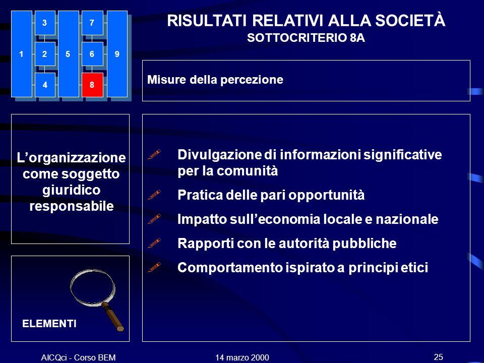 AICQci - Corso BEM Alenia 14 marzo 200025 Misure della percezione Lorganizzazione come soggetto giuridico responsabile ELEMENTI Divulgazione di inform