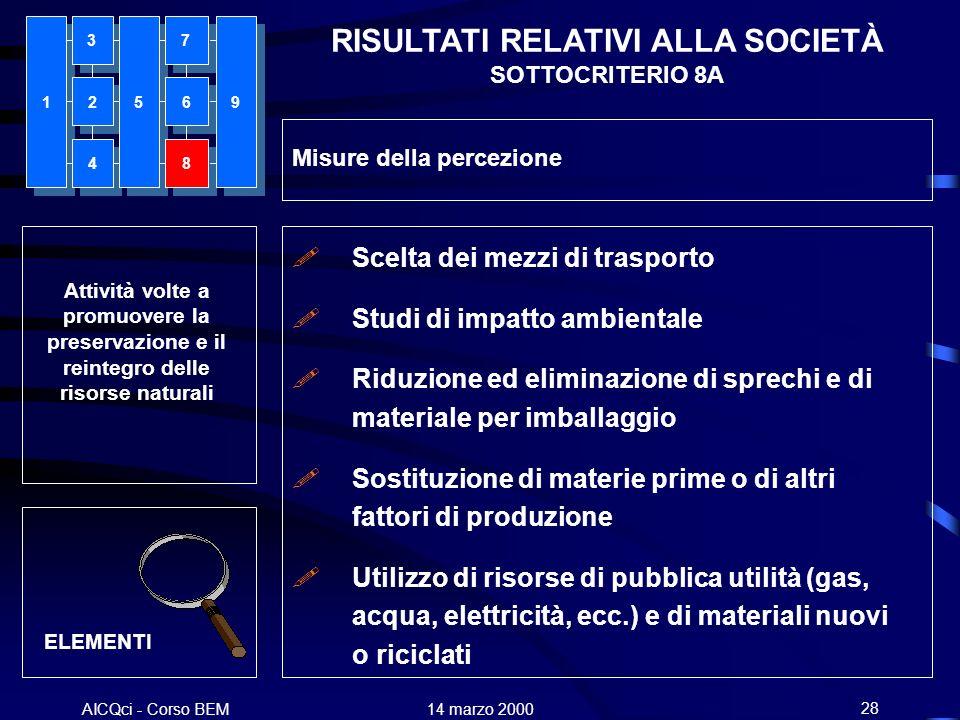 AICQci - Corso BEM Alenia 14 marzo 200028 ELEMENTI Scelta dei mezzi di trasporto Studi di impatto ambientale Riduzione ed eliminazione di sprechi e di
