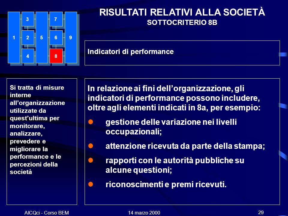 AICQci - Corso BEM Alenia 14 marzo 200029 Si tratta di misure interne allorganizzazione utilizzate da questultima per monitorare, analizzare, preveder