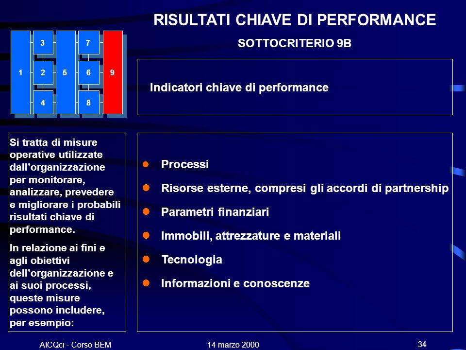 AICQci - Corso BEM Alenia 14 marzo 200034 RISULTATI CHIAVE DI PERFORMANCE SOTTOCRITERIO 9B Si tratta di misure operative utilizzate dallorganizzazione