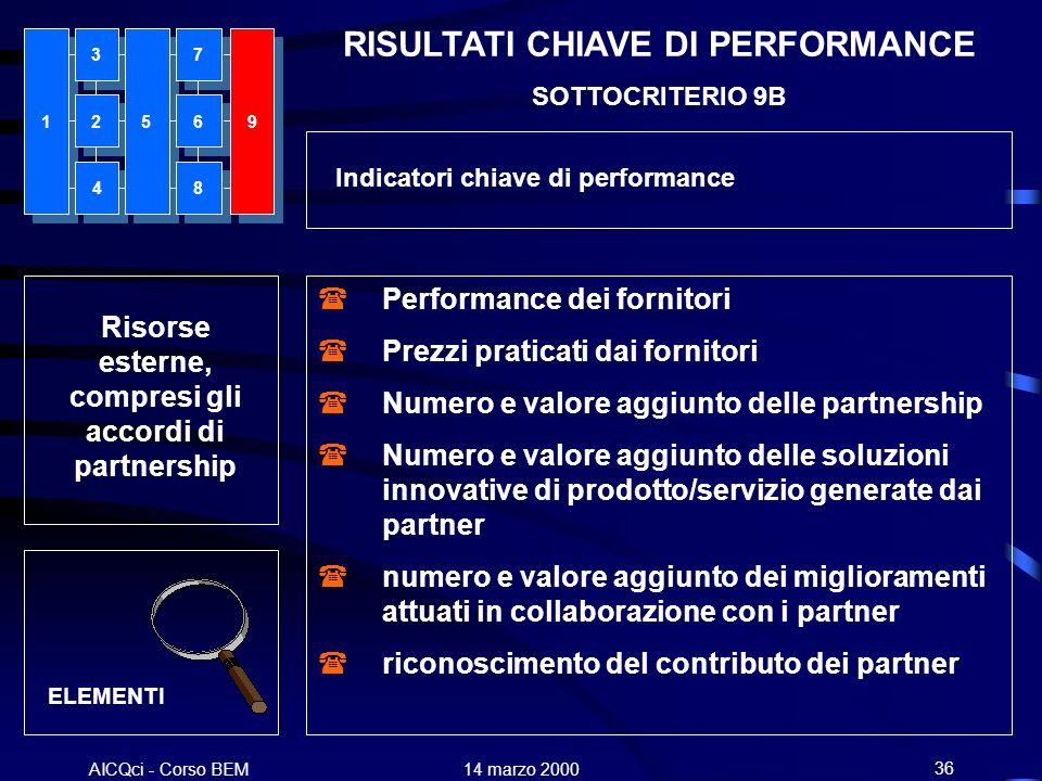 AICQci - Corso BEM Alenia 14 marzo 200036 Risorse esterne, compresi gli accordi di partnership ELEMENTI Performance dei fornitori Prezzi praticati dai