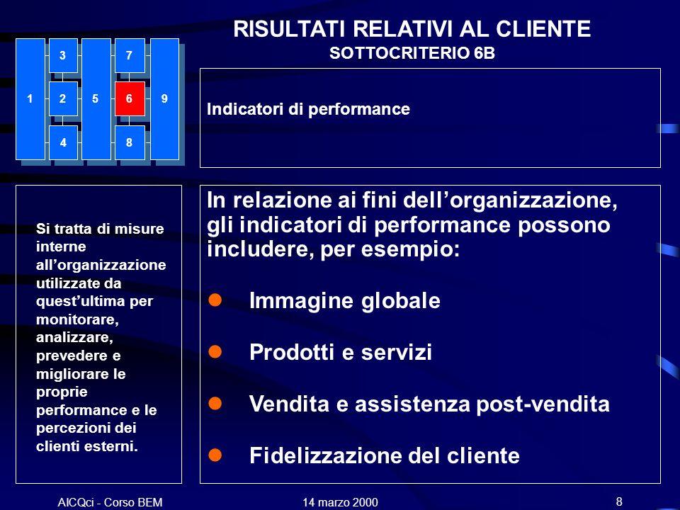 AICQci - Corso BEM Alenia 14 marzo 20008 RISULTATI RELATIVI AL CLIENTE SOTTOCRITERIO 6B Si tratta di misure interne allorganizzazione utilizzate da qu